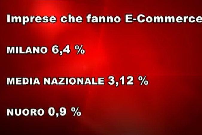 """Nuoro ultima in Italia nell'e-commerce: """"Dobbiamo rinnovarci"""""""
