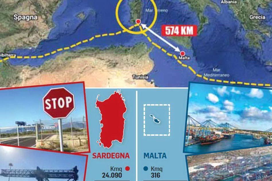 Porto canale: la rotta tra Sardegna e Malta