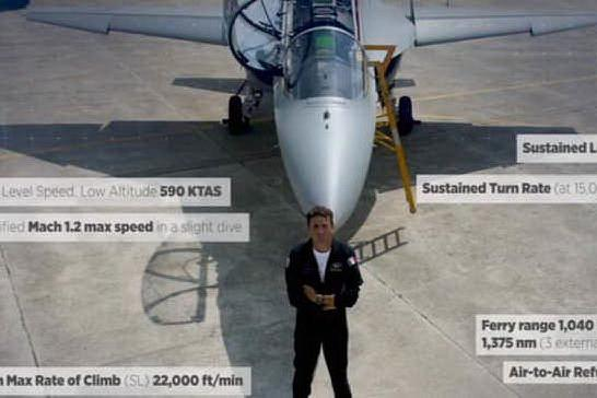 I segreti dell'M-346 spiegati dal test pilot Giacomo Iannelli